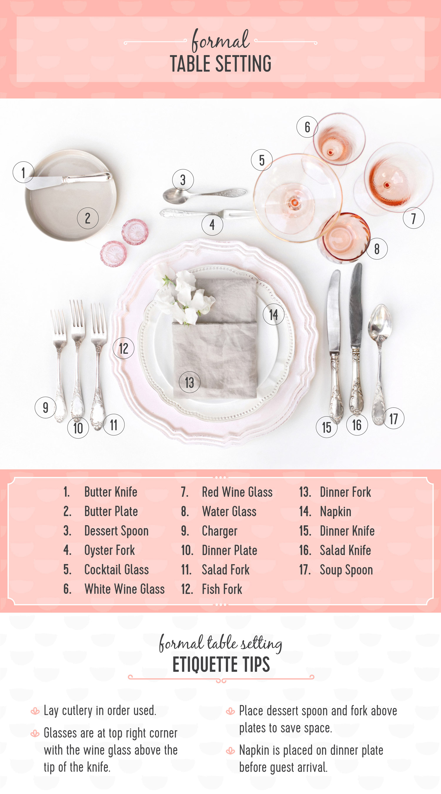 glasses table setting. How To Set The Perfect Table For Holidays - Modern Day Girlfriend Glasses Setting